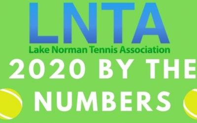LNTA 2020 BY THE NUMBERS